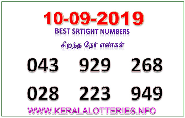 Kerala Lottery Result Guessing Sthree Sakthi SS-174 Best Straight Numbers 10.09.2019