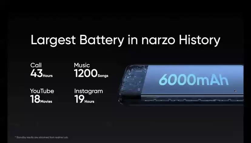 realme narzo 20 battery
