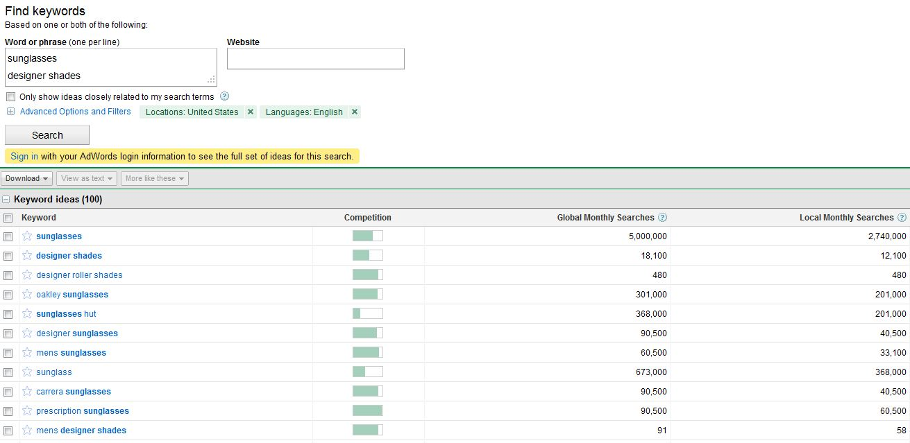 The Best Keyword Research Tool For Food Bloggers
