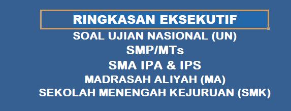 Exclusive File Soal Ujian Nasional (UN) SMP/MTs/SMA/MA/SMK