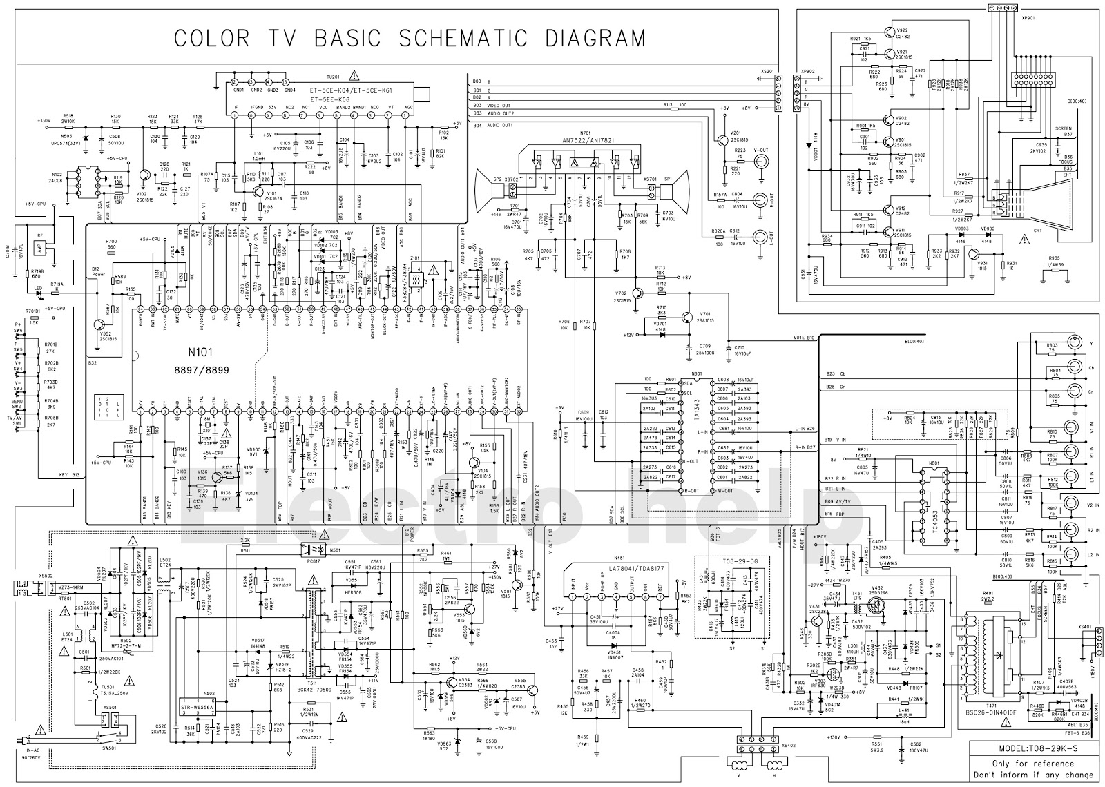 Colour TV Circuit diagram  using TDA8899 system controlchroma jungle IC | Schematic Diagrams