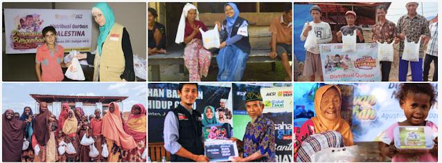 Penerima Manfaat Global Qurban