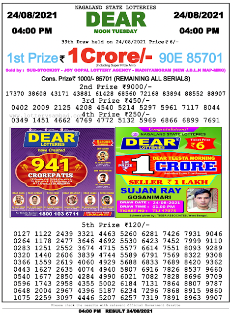 Today Nagaland State Lottery Result 24.8.2021 - 4pm