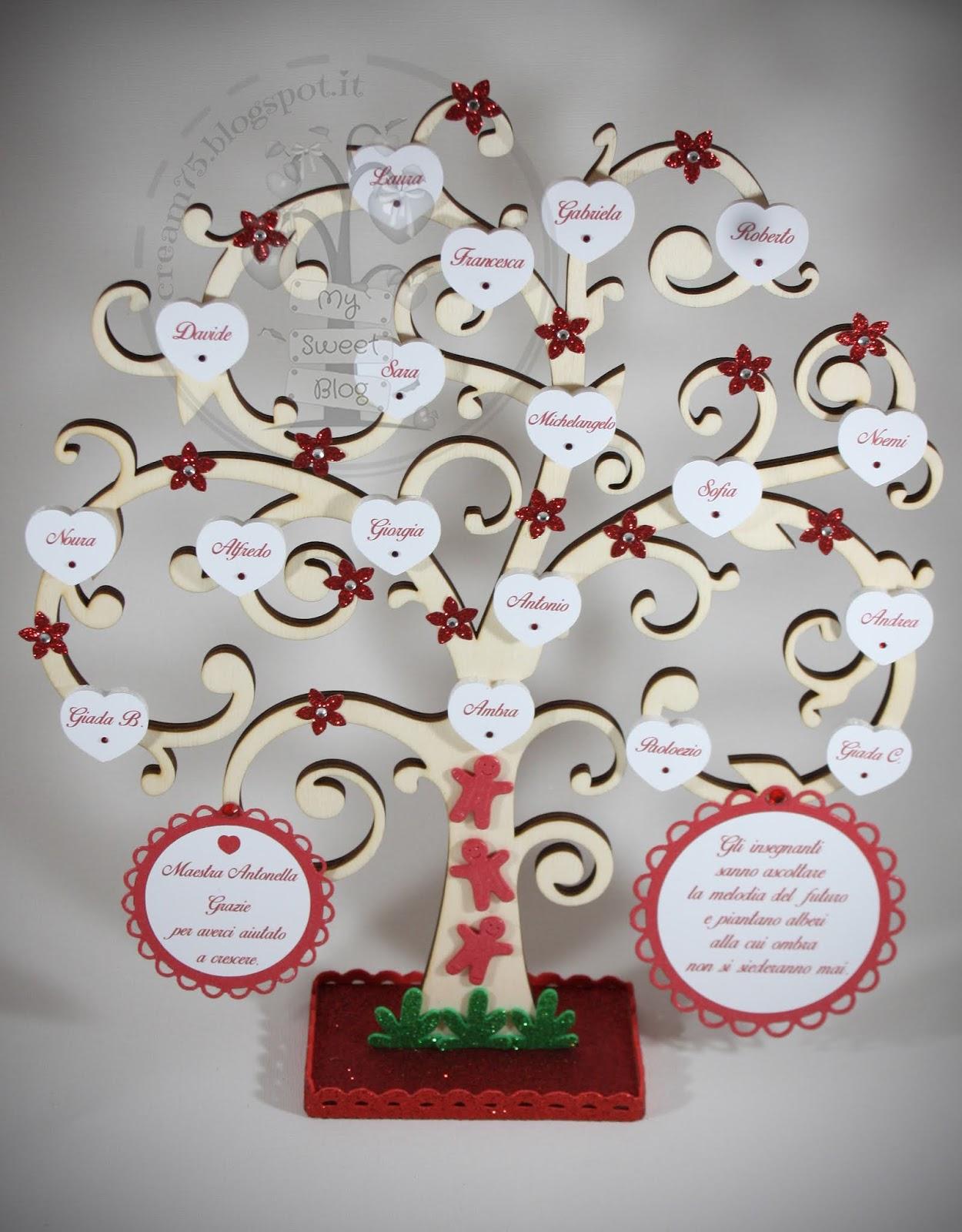 My Sweet Blog: Albero della vita: regalo di Natale per la maestra