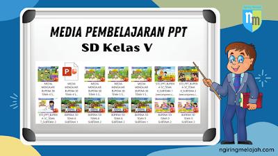 Media Pembelajaran Bentuk Powerpoint untuk Kelas V SD Semua Tema