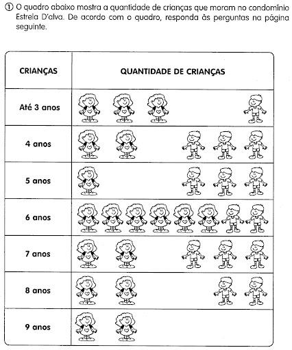 Atividades Para Interpretar Gráficos E Tabelas 4 E 5 Ano