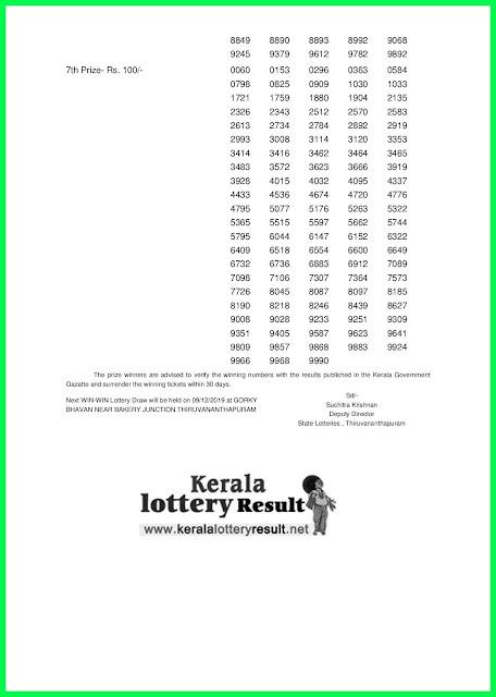 Kerala Lottery Result 02-12-2019 Win Win W-541 (keralalottery.net)--