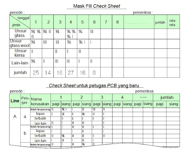 Contoh Check Sheet