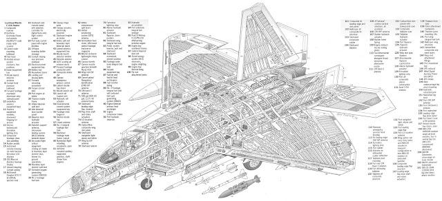 f-22 cutaway drawing