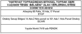 İstanbul Ruhsatlı Döküm Sahaları
