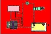 صيانة نظام توليد التيار PDF-اتعلم دليفرى
