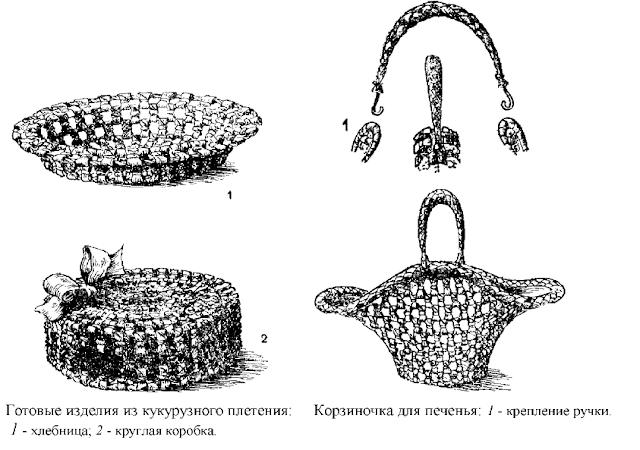 изделия из кукурузных листьев