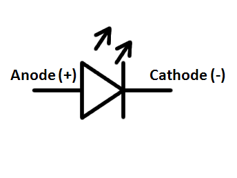 Basic Electronic: Light Emitting Diode (LED)