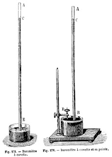 Early barometers based on Torricelli's findings