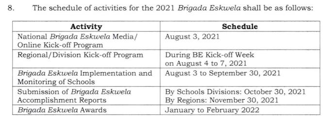 2021 Brigada Eskwela Implementing Guidelines   Schedule of Activities
