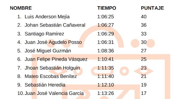 21 kilómetros pedalearon los ciclistas en la primera etapa del Tour Pereira de La Florida hasta El Cedral