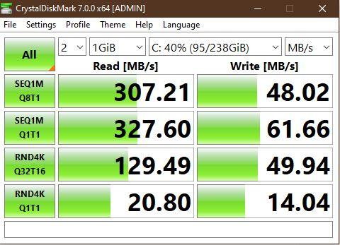 Cara Mengatasi SSD Read dan Write Lambat tapi Health 100%