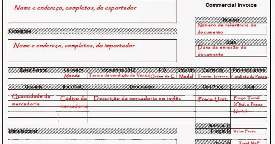 s o s importação informaÇÕes da fatura comercial de importaÇÃo