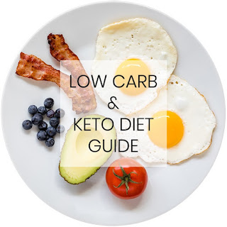 Cheap and custom keto diet meal plan (2021)