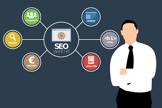 SEO , Search Engine Optimization ,  The concepts of SEO , CRO , Conversion Rate Optimization ,
