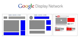 Google AdWords Display Advertising