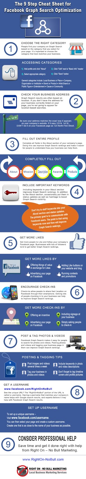 Cheat Sheet for Facebook Graph Search Optimization