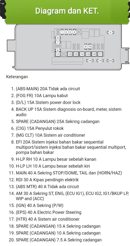 Fuse Box Daihatsu Ayla Wiring Diagram Engineer Engineer Reteimpresesabina It