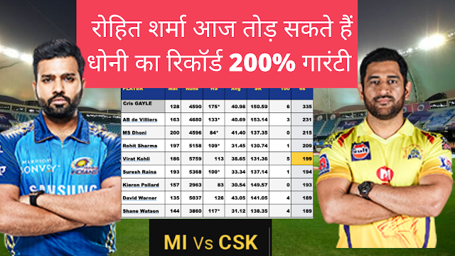 IPL 2020: MI vs CSK : Today Rohit Sharma will break Dhoni's big record, 200% guaranteed