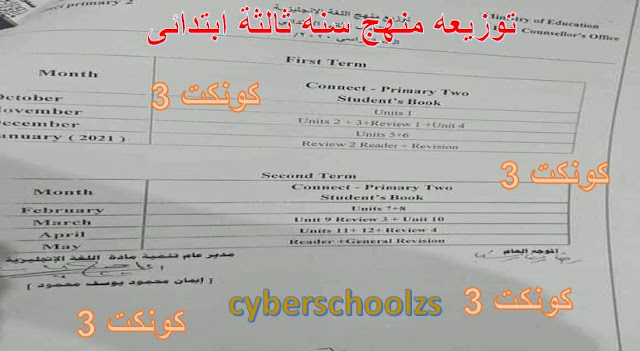 توزيع منهج اللغة الانجليزية للصف الثالث الابتدائى الفصل الدراسى الأول