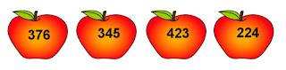 Soal UAS Matematika Kelas 2 Semester 1 - gambar bilangan