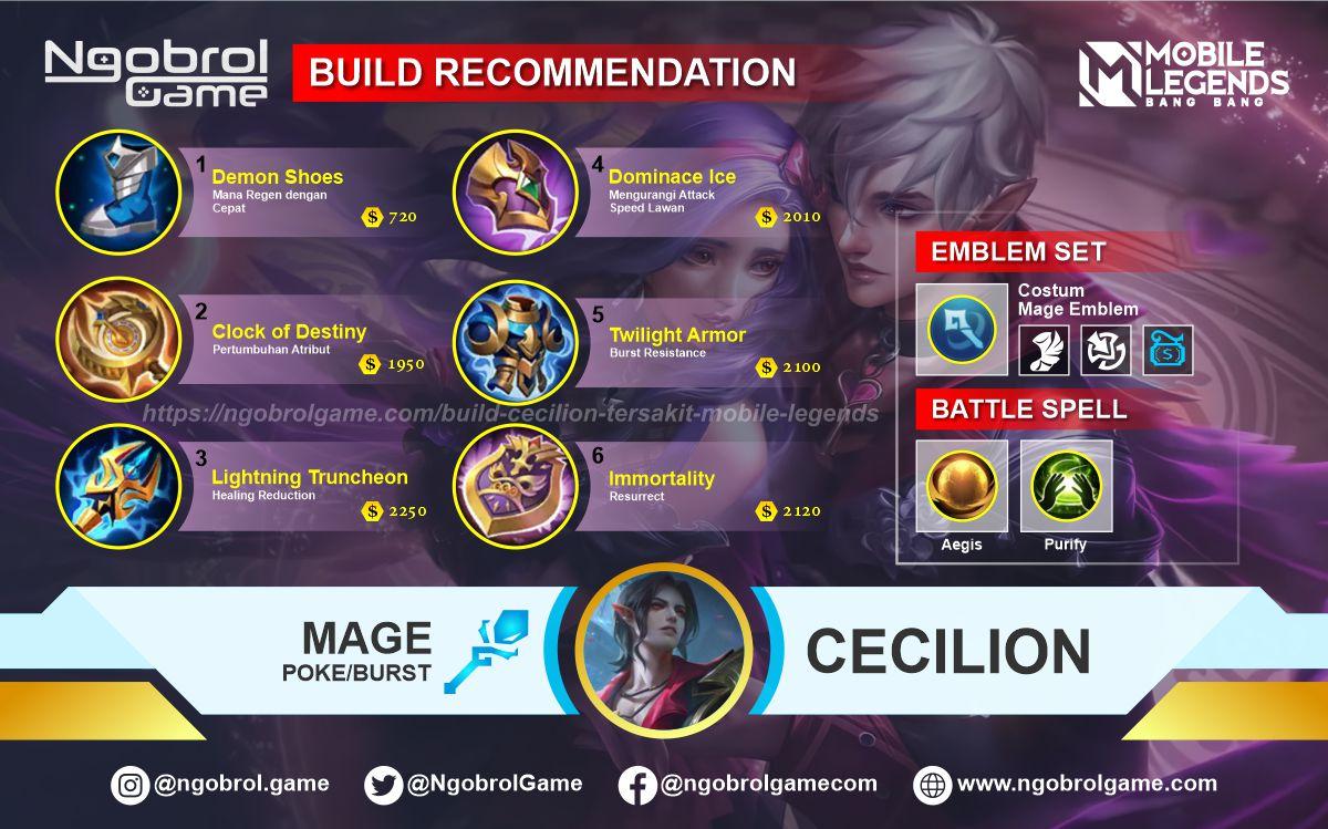 Build Cecilion  Savage Mobile Legends