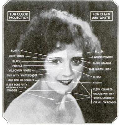 1920s makeup movies