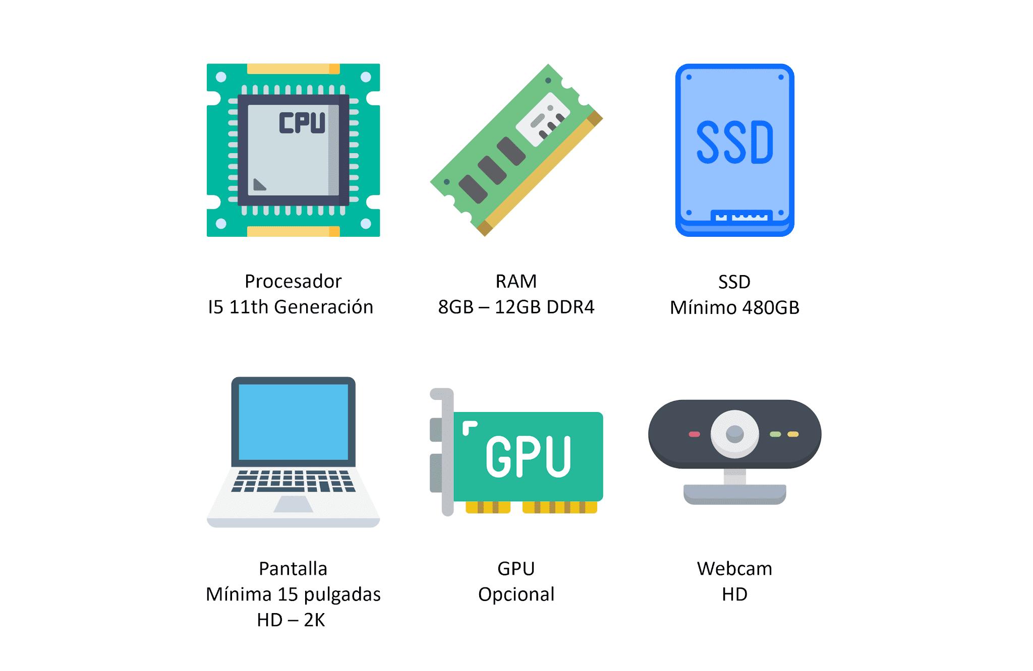 Piezas de Hardware