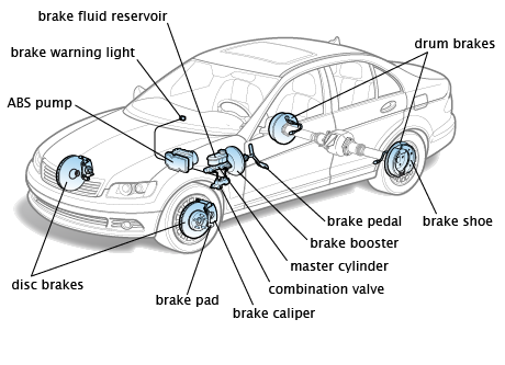 What can cause a spongy brake pedal?