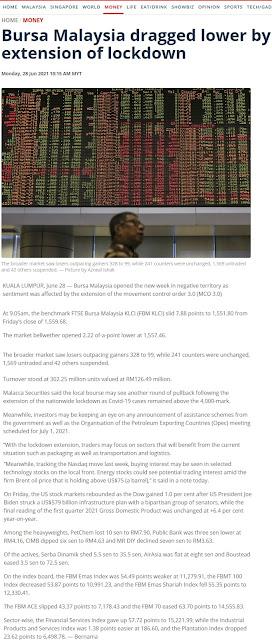Bursa Malaysia dragged lower by extension of lockdown