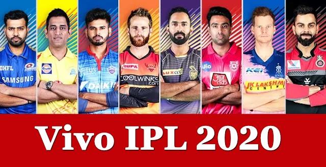Best Teams of IPL 2020