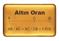 Üzerinde altın oran ve altın oran formülü olan altın oran ölçülerinde hazırlanmış bir altın levha