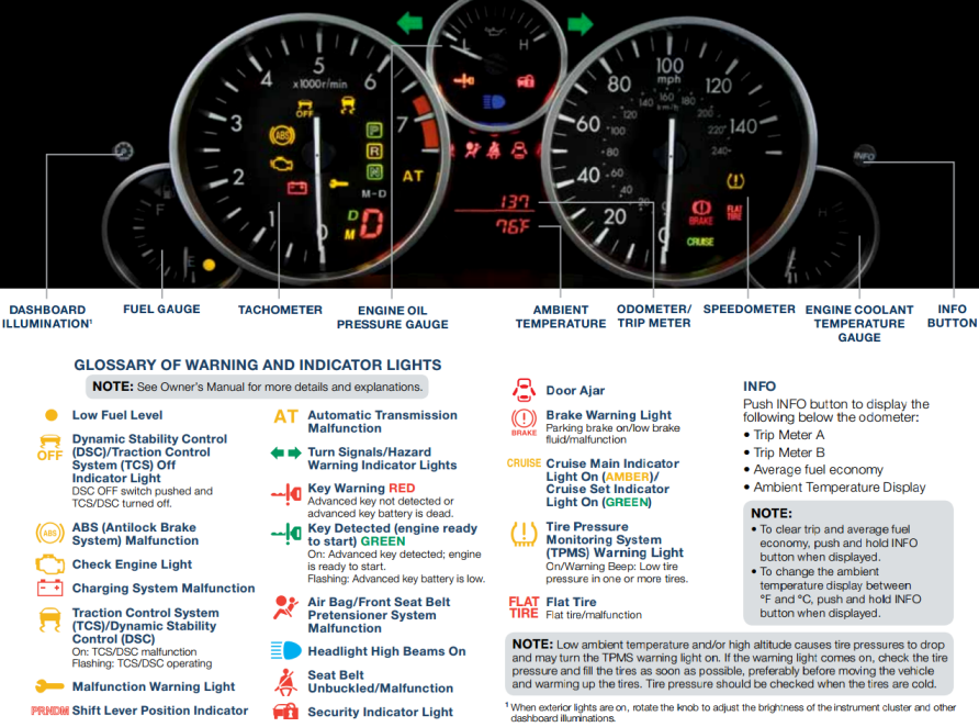Wrench on Dash / Malfunction Warning Light - MX-5 Miata Forum