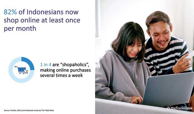 Potret Perilaku Belanja Online Konsumen Indonesia