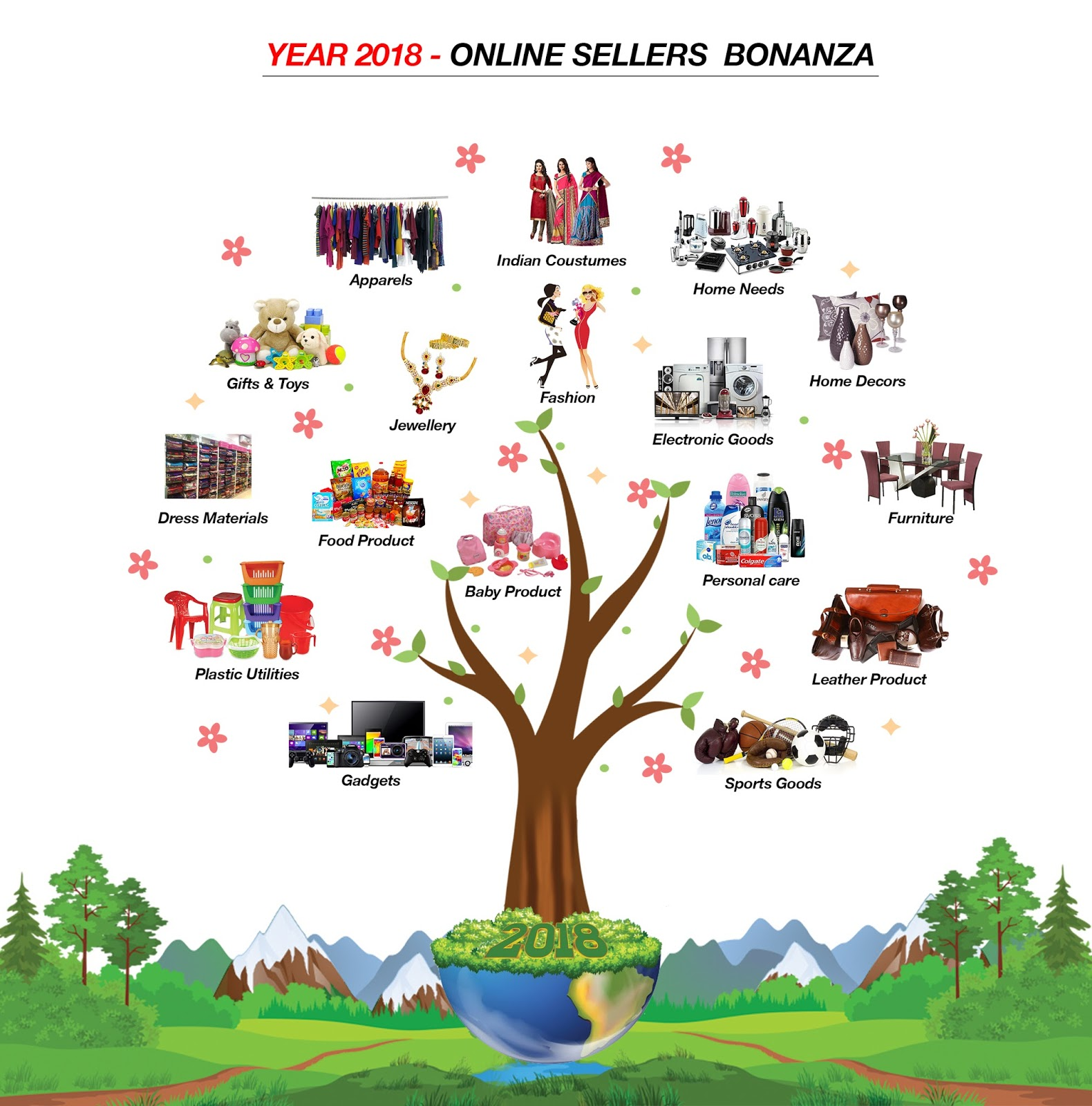 SELLinALL Blog: THE YEAR 2018 - A BONANZA FOR ONLINE SELLERS