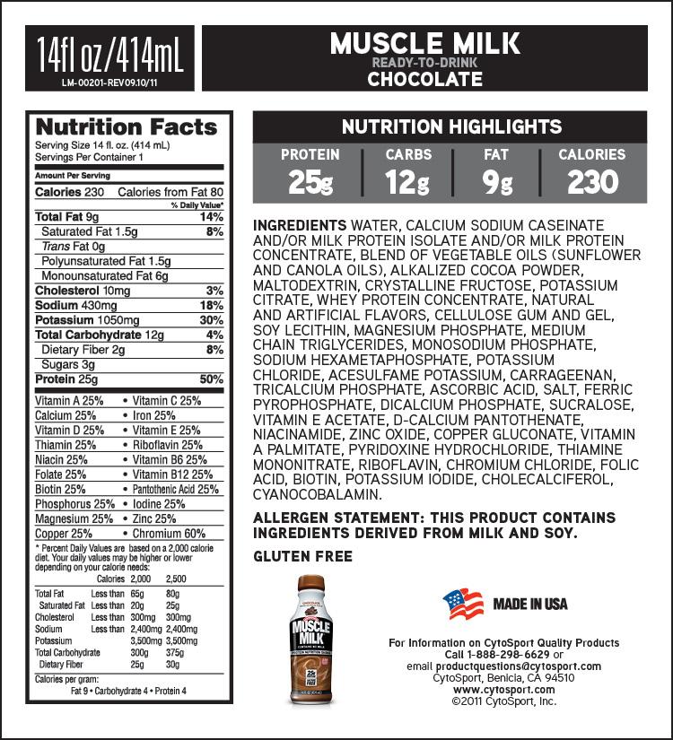 The Food Guru Cytosport Muscle Milk Bottles Review