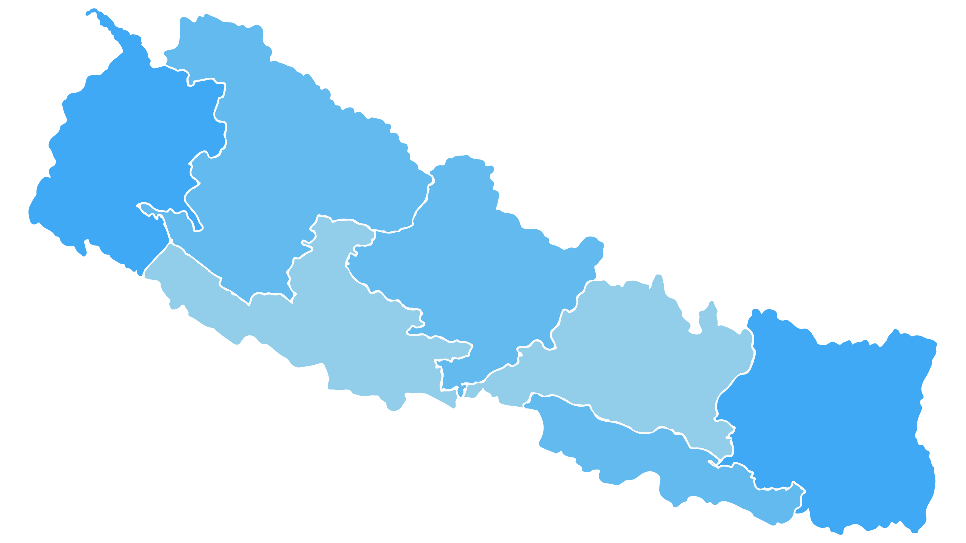 nepal-geographical-division