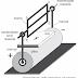 Fontes de campo magnético - Questões de Vestibulares