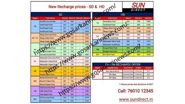 Sun Direct Recharge Plans 2021 Tamilnadu Price List
