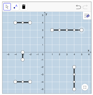 GeoGebra 4 quadrants