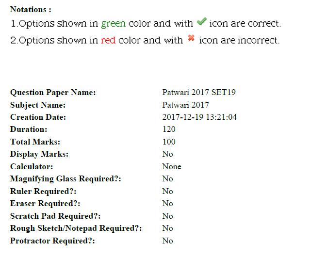 Download MP Patwari Previous Year Papers