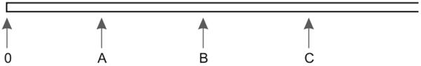ENEM 2020: Você foi contratado para sincronizar os quatro semáforos de uma avenida, indicados pelas letras O, A, B e C, conforme a figura.