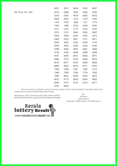 21-11-2018 AKSHAYA Lottery AK-370 Results Today - kerala lottery result