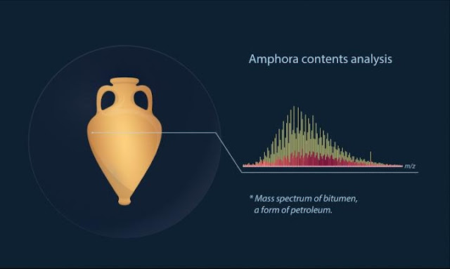 Scientists use mass spectrometry to 'look inside' an ancient Greek amphora