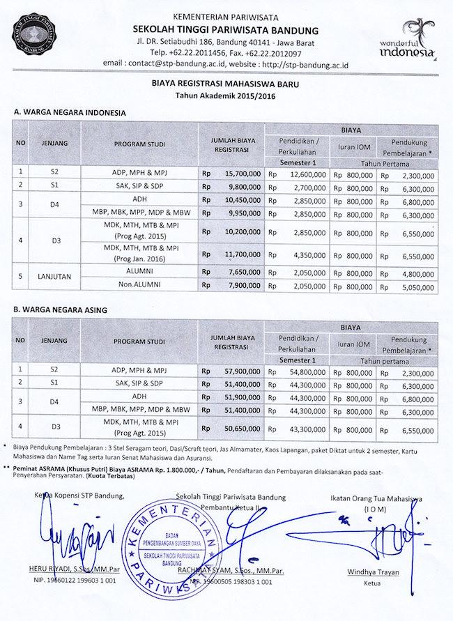 biaya pendidikan stp bandung